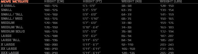 2XU size chart Men_Wetsuit