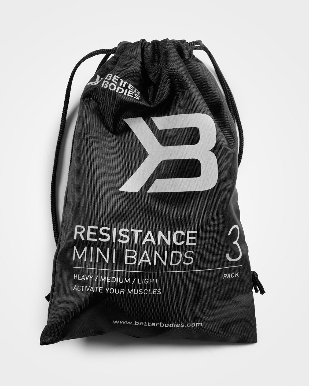 ResistanceMiniBands_frp